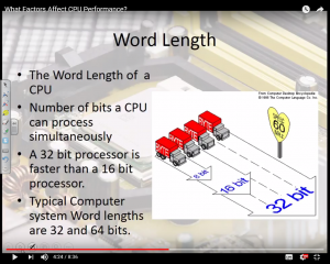 factors affecting-Cpu-performance-Word-length