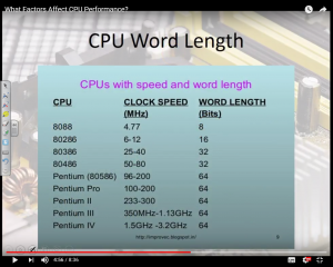 factors affecting-Cpu-performance-word-length-table